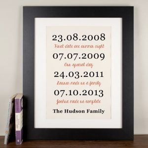 Special dates of your family 1